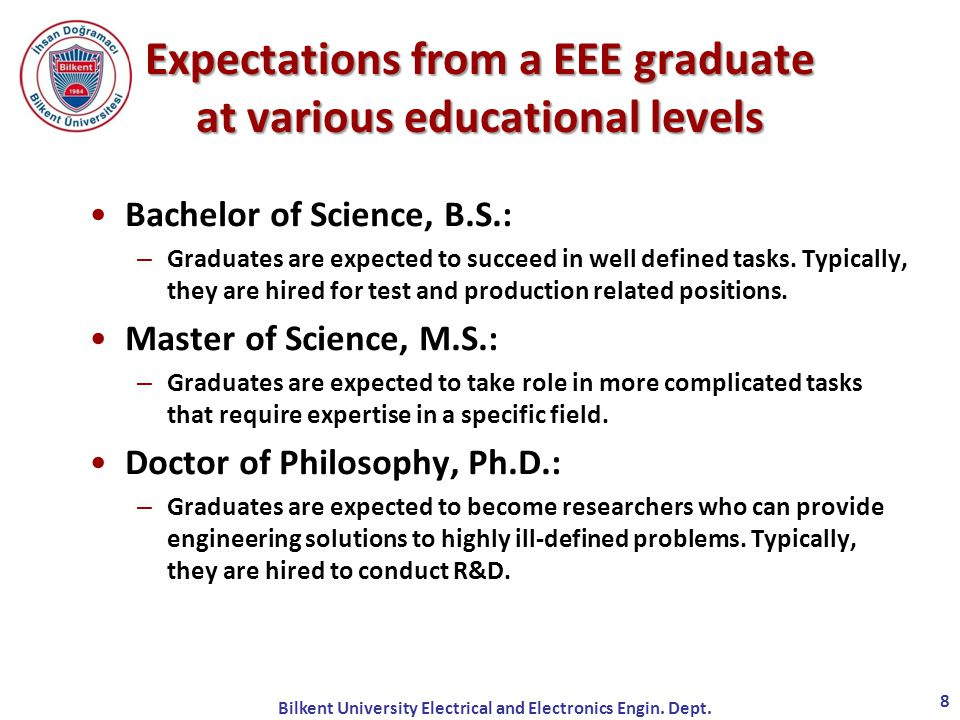 Expectations from a EEE graduate at various educational levels