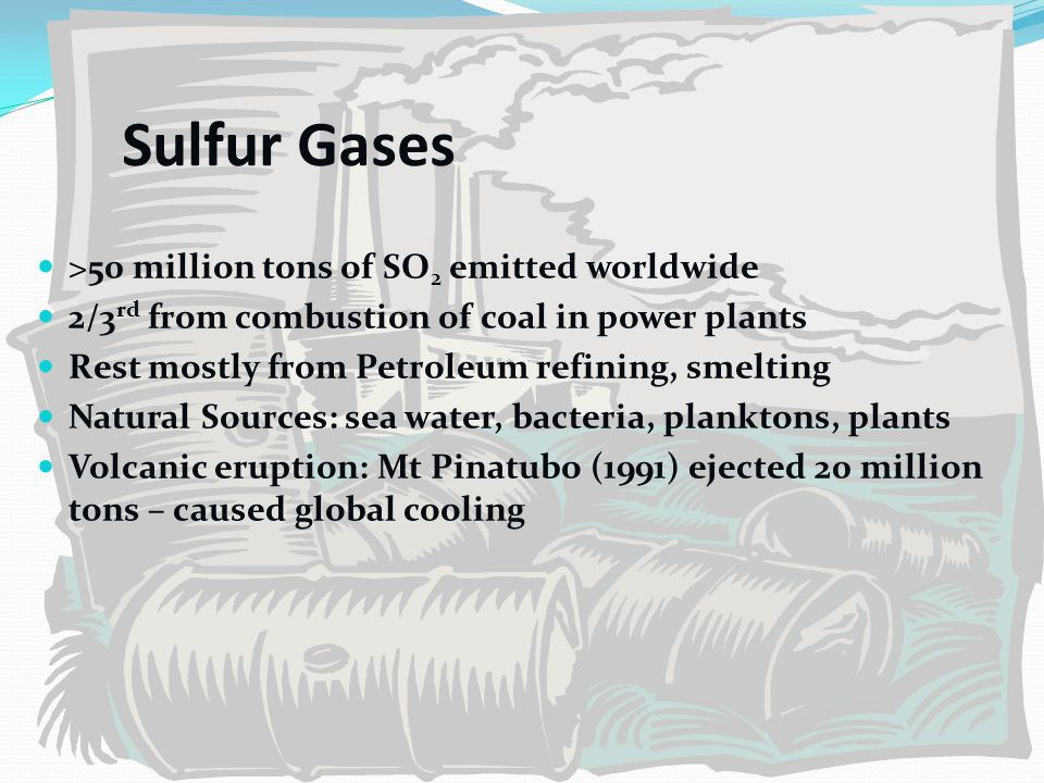 Sulfur Gases >50 million tons of SO2 emitted worldwide