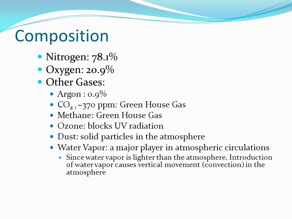 Composition Nitrogen: 78.1% Oxygen: 20.9% Other Gases: Argon : 0.9%