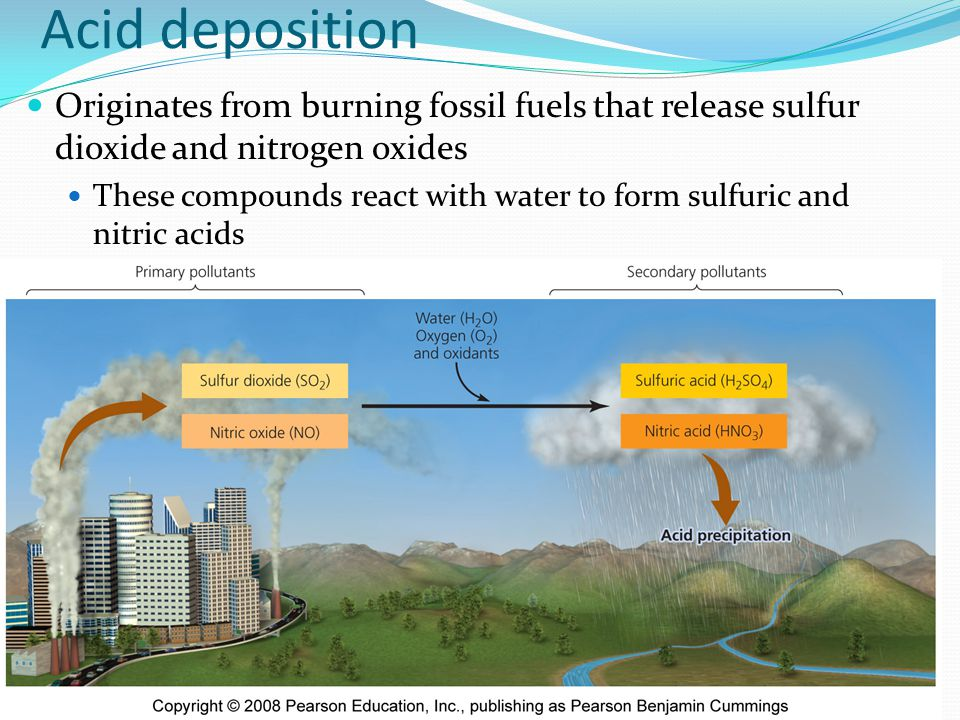 Acid deposition Originates from burning fossil fuels that release sulfur dioxide and nitrogen oxides.
