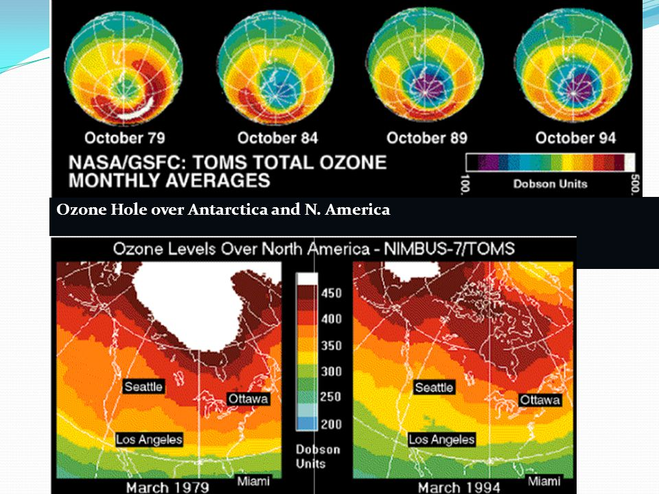 Ozone Hole over Antarctica and N. America