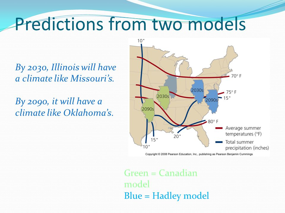 Predictions from two models
