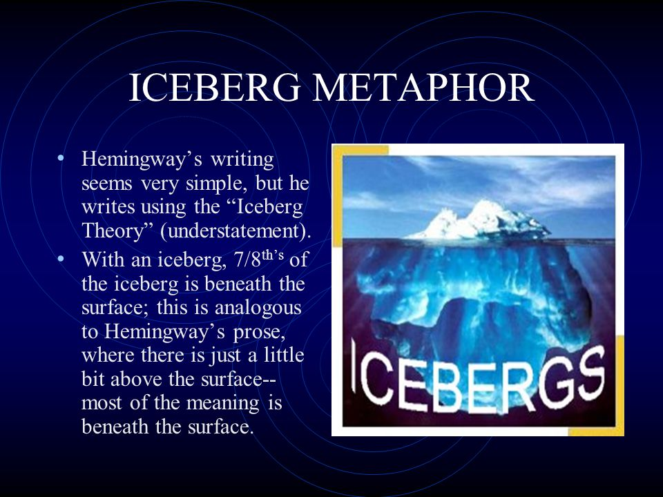 ernest hemingway iceberg theory Hemingway's style the iceberg theory is the writing style of american writer ernest hemingwayinfluenced by his journalistic career, hemingway contendedt that by omitting superfluous and extraneous matter, writing becomes more interesting.