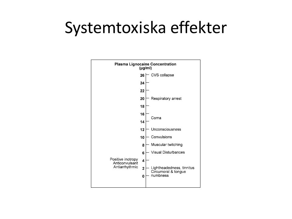 Systemtoxiska effekter