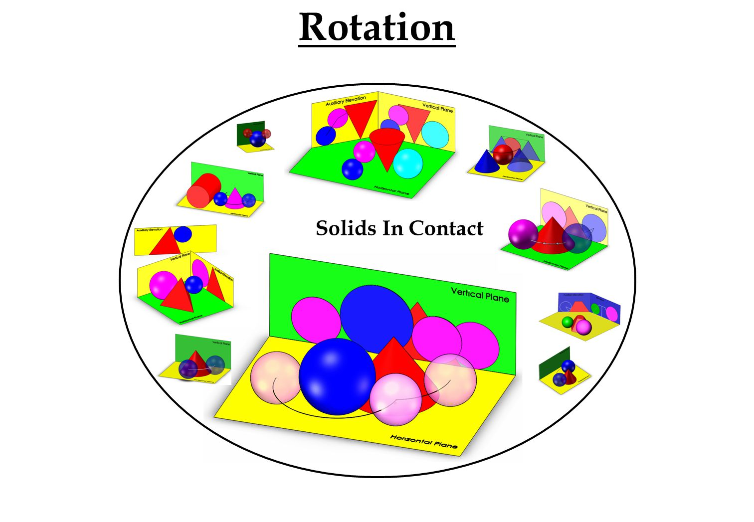 Rotation Solids In Contact