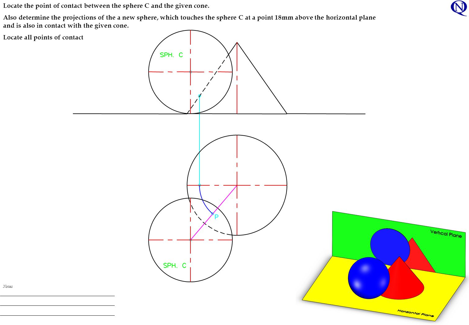 Locate the point of contact between the sphere C and the given cone.