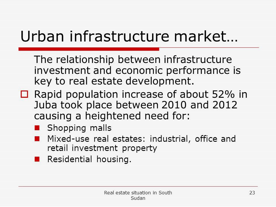 Urban infrastructure market…