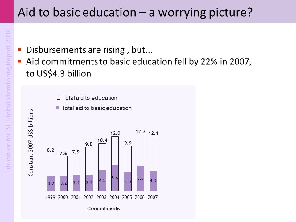 Aid to basic education – a worrying picture
