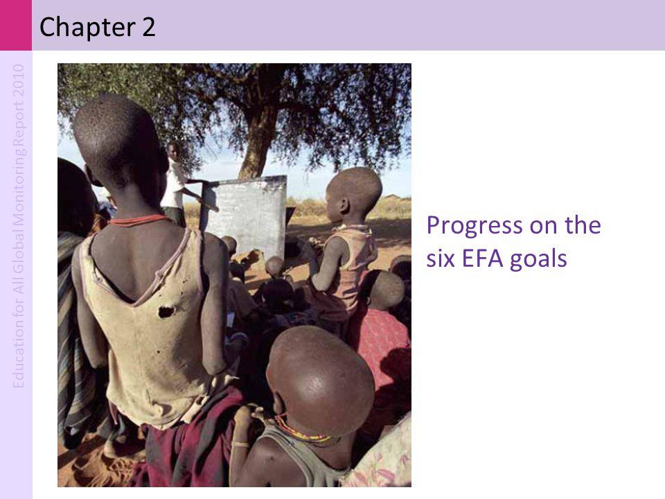 Chapter 2 Progress on the six EFA goals