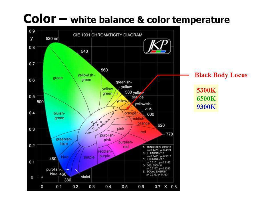 Color – white balance & color temperature
