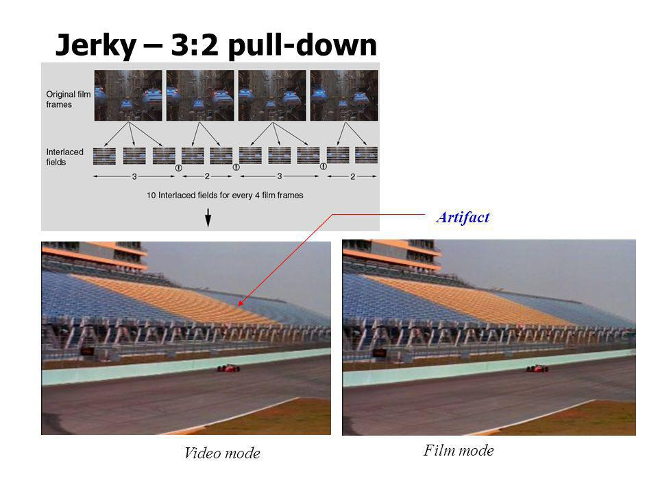 Jerky – 3:2 pull-down Artifact Video mode Film mode