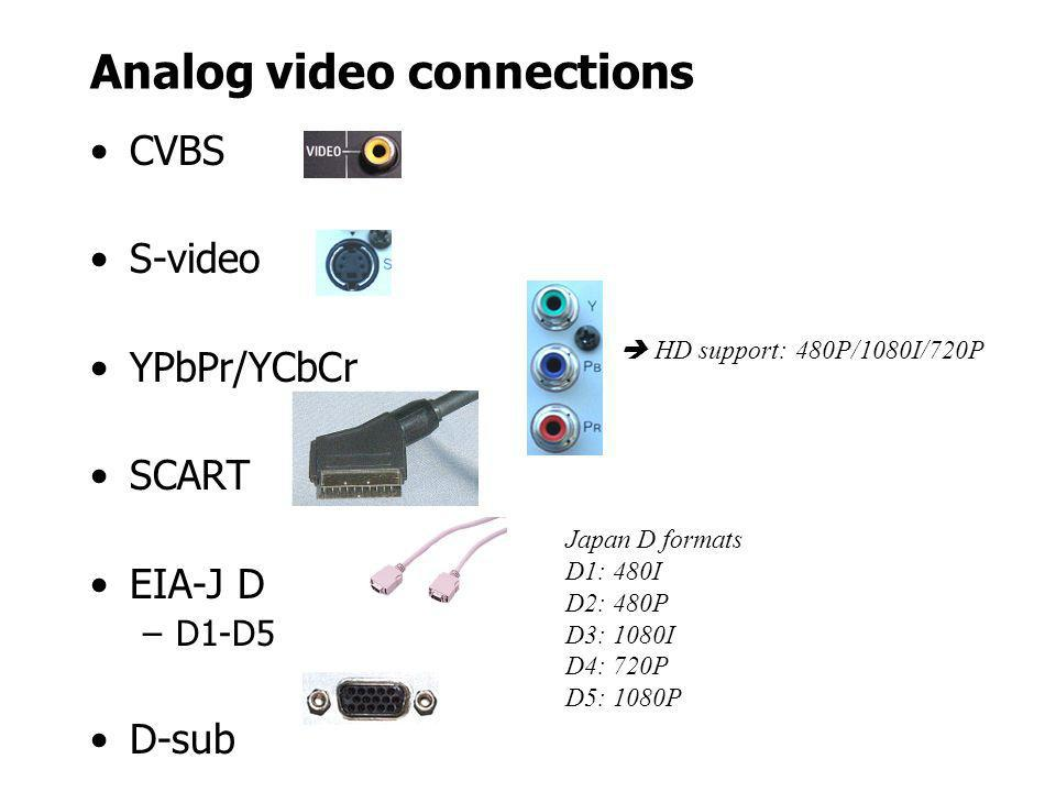 Analog video connections