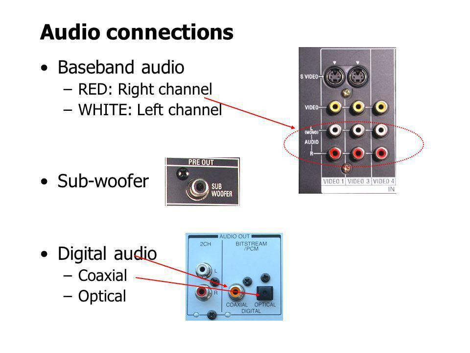Audio connections Baseband audio Sub-woofer Digital audio