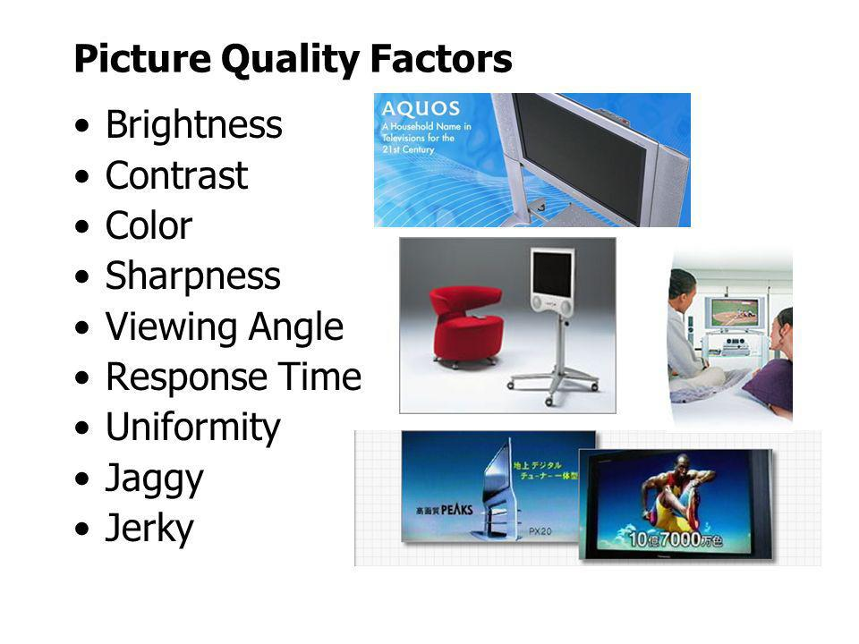 Picture Quality Factors