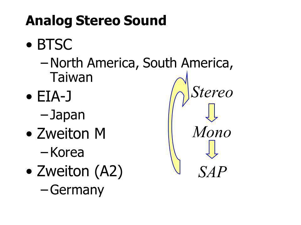 Stereo Mono SAP BTSC EIA-J Zweiton M Zweiton (A2) Analog Stereo Sound