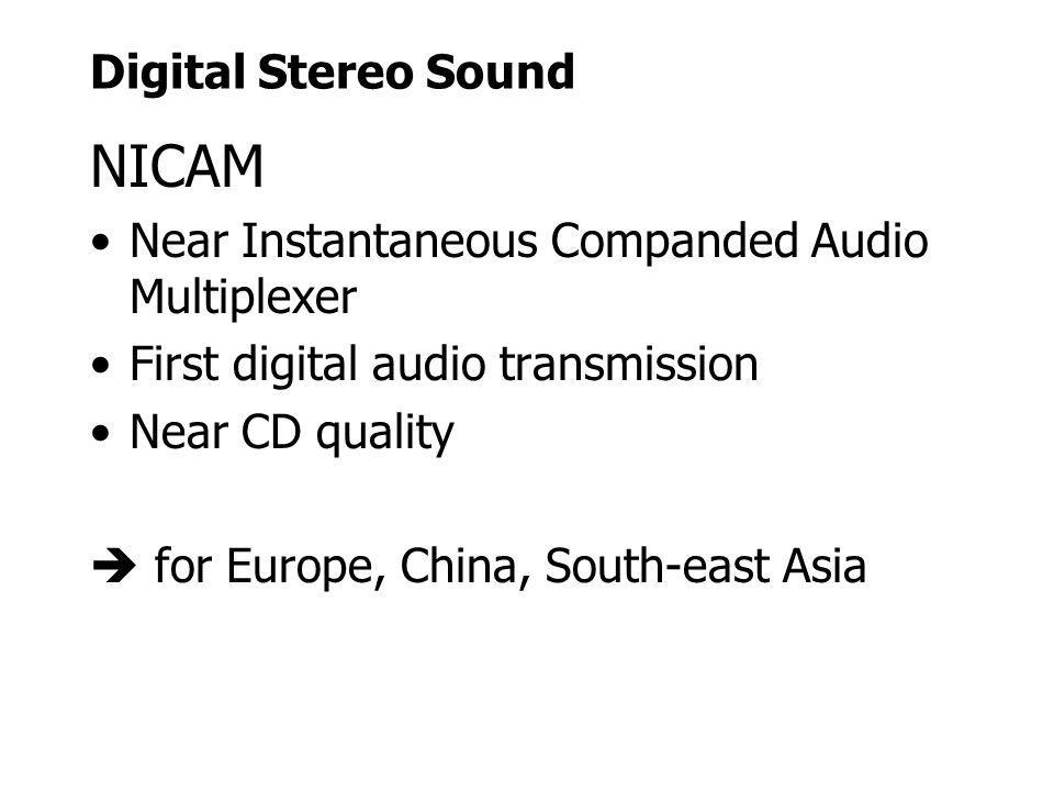 NICAM Digital Stereo Sound