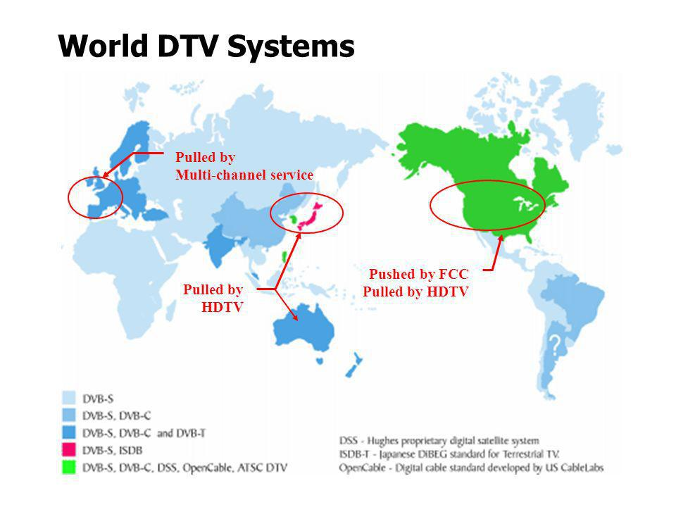 World DTV Systems Pulled by Multi-channel service Pushed by FCC