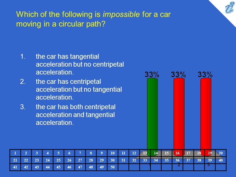 Which of the following is impossible for a car moving in a circular path