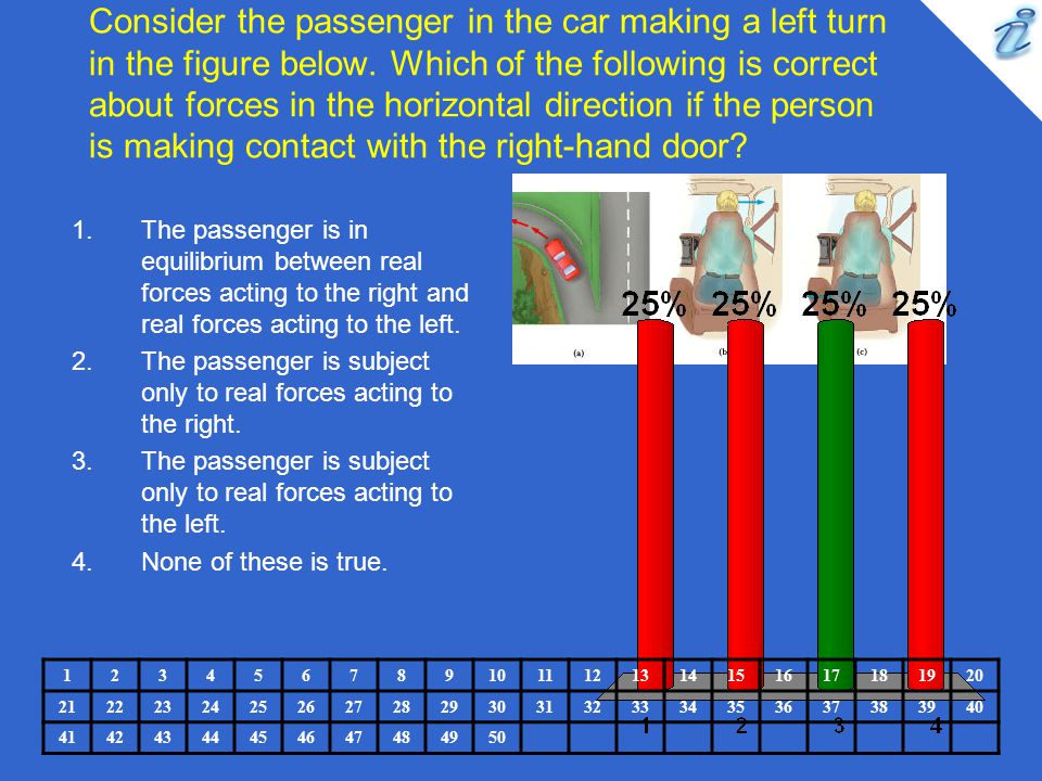 Consider the passenger in the car making a left turn in the figure below. Which of the following is correct about forces in the horizontal direction if the person is making contact with the right-hand door
