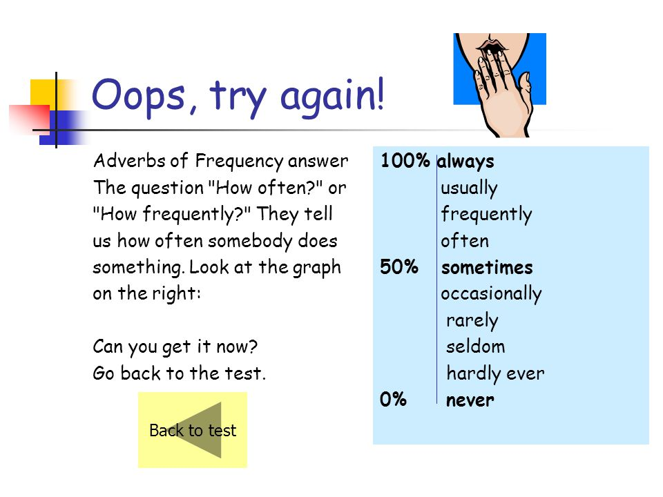 Oops, try again! Adverbs of Frequency answer