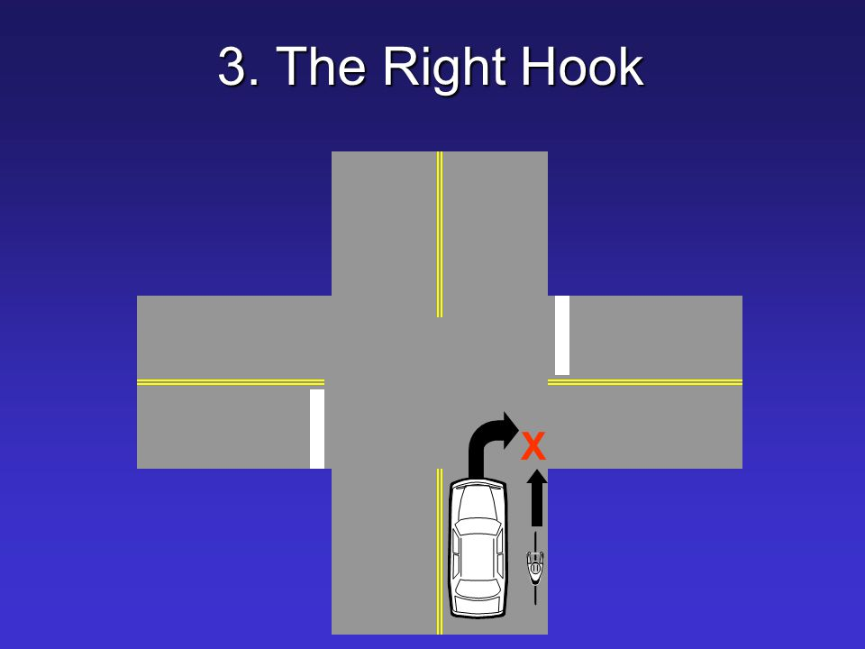 3. The Right Hook X.