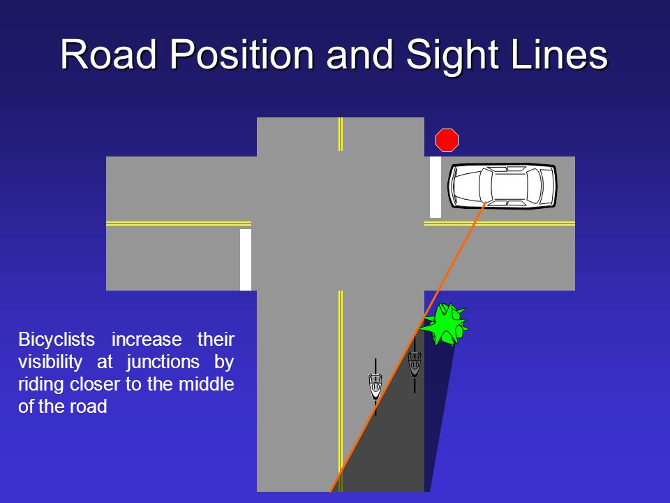 Road Position and Sight Lines