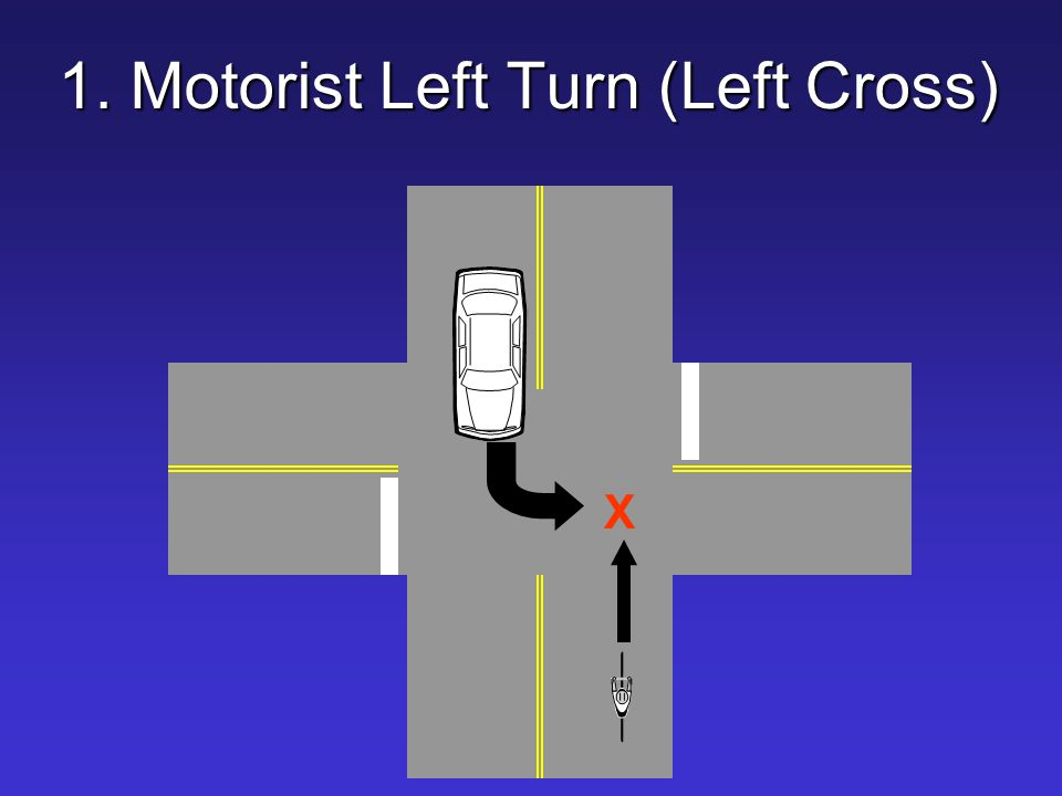 1. Motorist Left Turn (Left Cross)