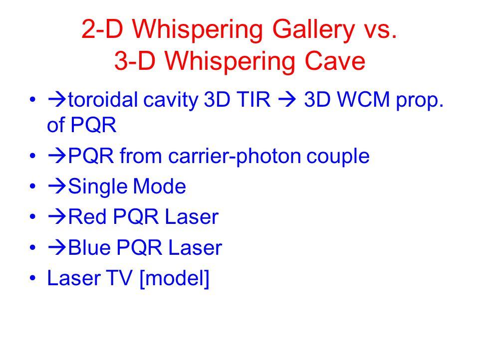 2-D Whispering Gallery vs. 3-D Whispering Cave