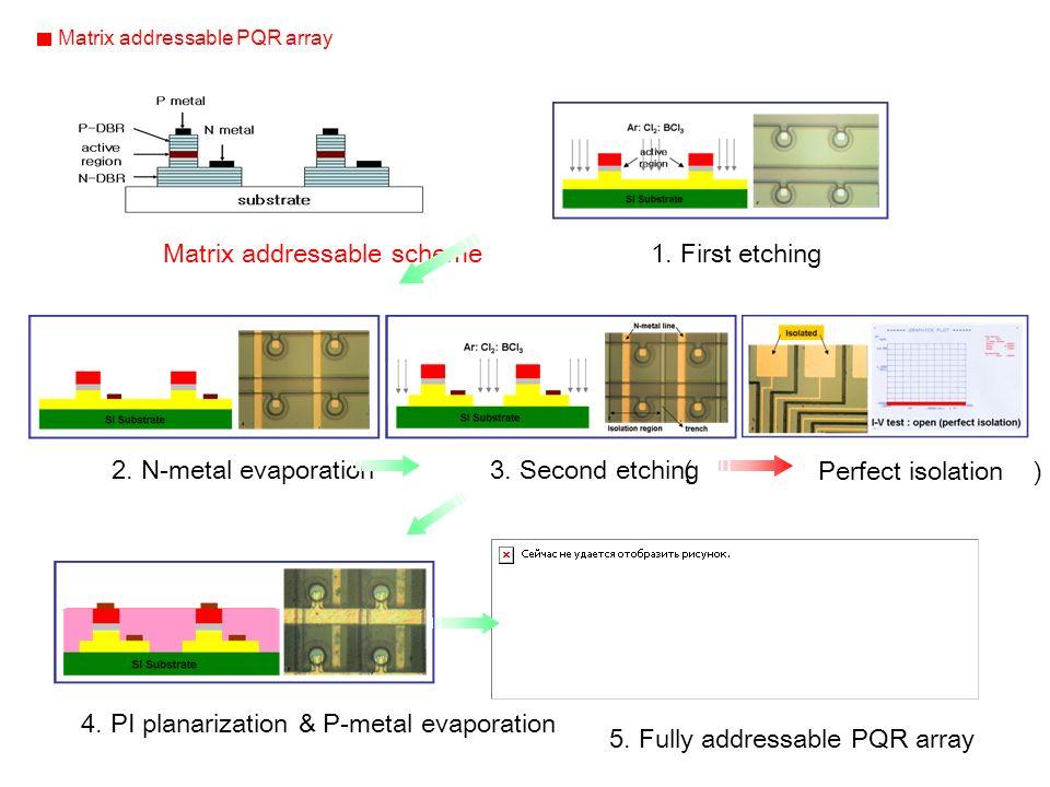 Matrix addressable scheme 1. First etching