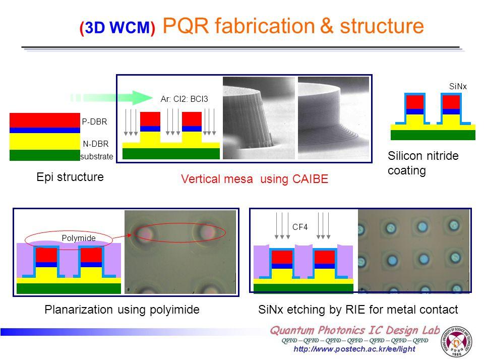(3D WCM) PQR fabrication & structure