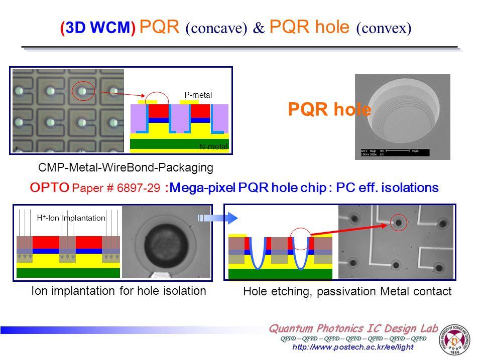 PQR hole (3D WCM) PQR (concave) & PQR hole (convex)