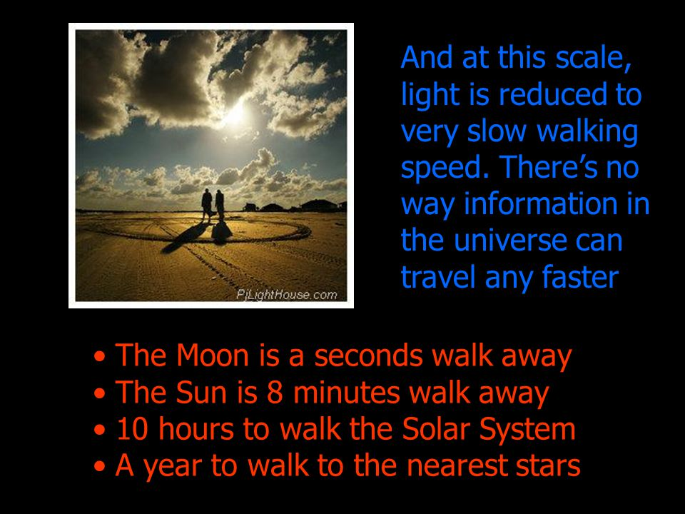 And at this scale, light is reduced to very slow walking speed