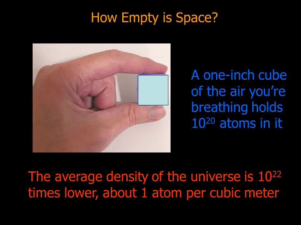 How Empty is Space A one-inch cube of the air you're breathing holds 1020 atoms in it.
