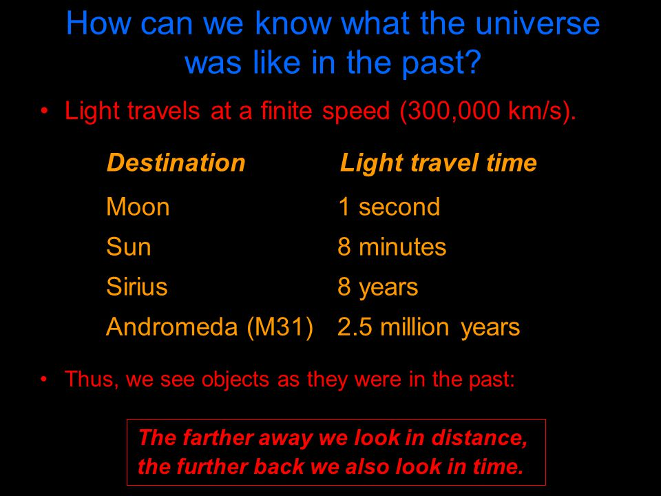 How can we know what the universe was like in the past