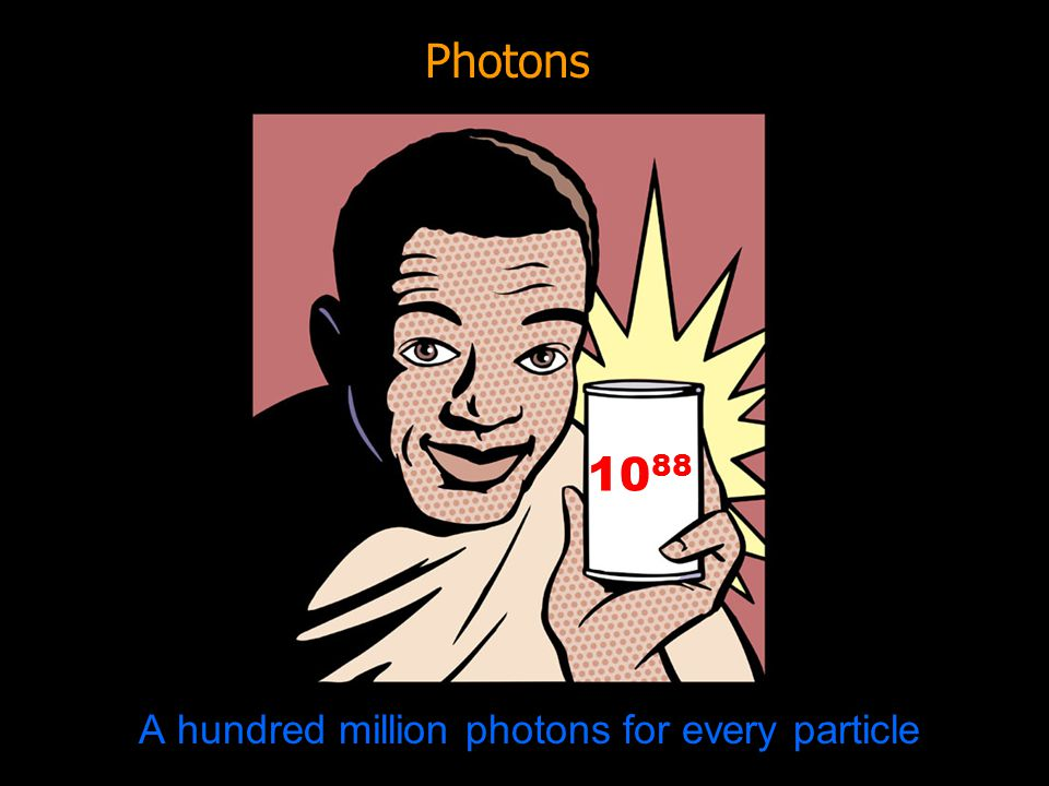 A hundred million photons for every particle