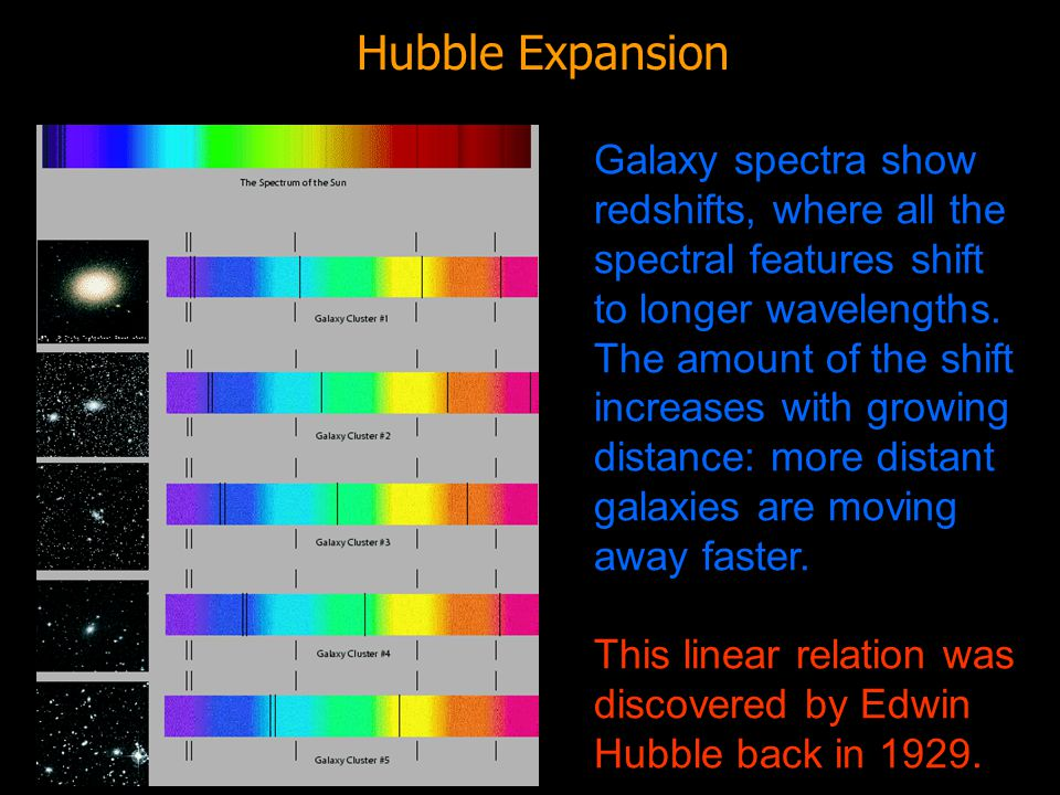 Hubble Expansion