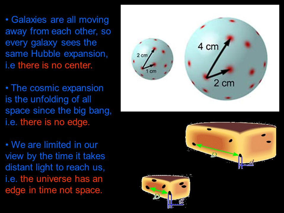 Galaxies are all moving away from each other, so every galaxy sees the same Hubble expansion, i.e there is no center.