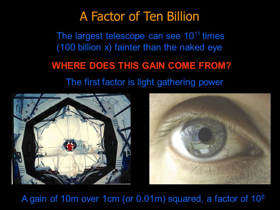 A Factor of Ten Billion The largest telescope can see 1011 times
