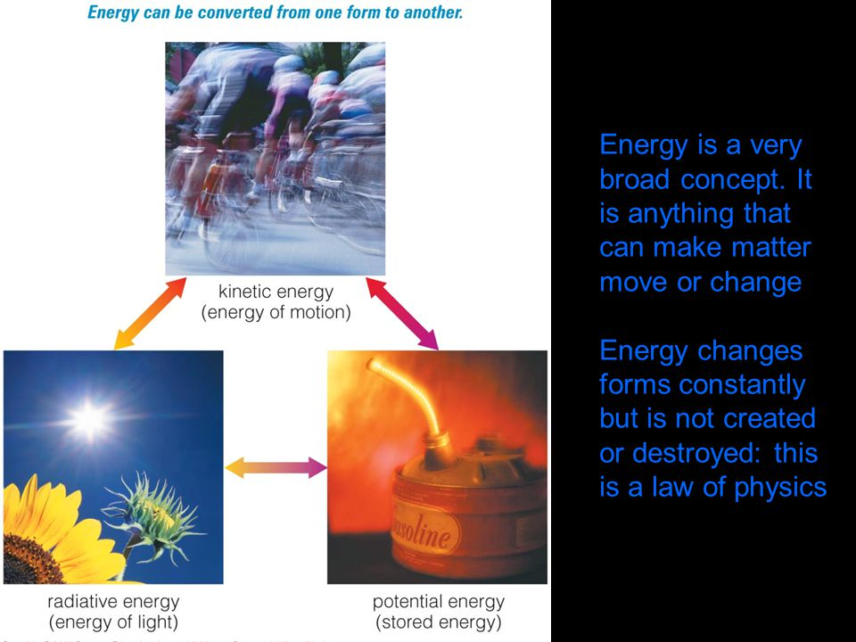 Energy is a very broad concept