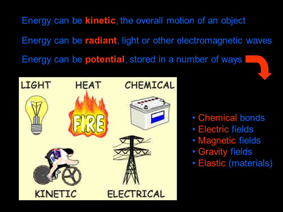 Energy can be kinetic, the overall motion of an object