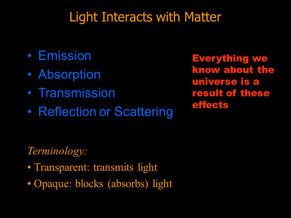 Light Interacts with Matter