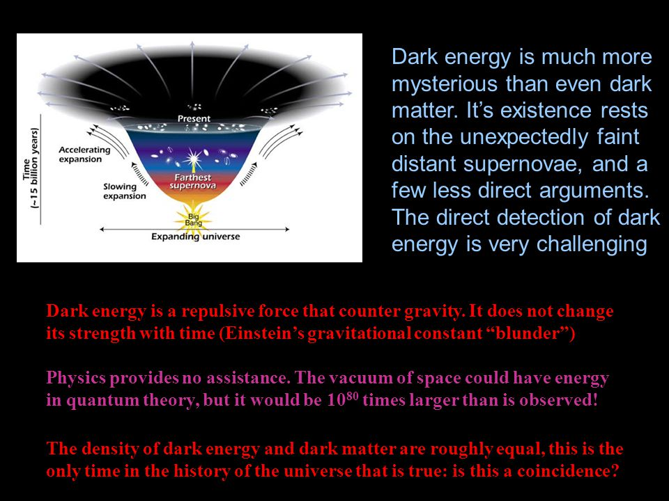 Dark energy is much more mysterious than even dark