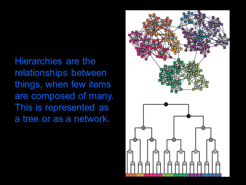 Hierarchies are the relationships between things, when few items are composed of many.