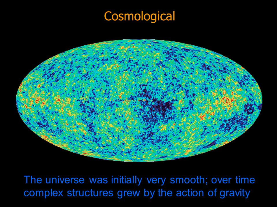 Cosmological The universe was initially very smooth; over time complex structures grew by the action of gravity.