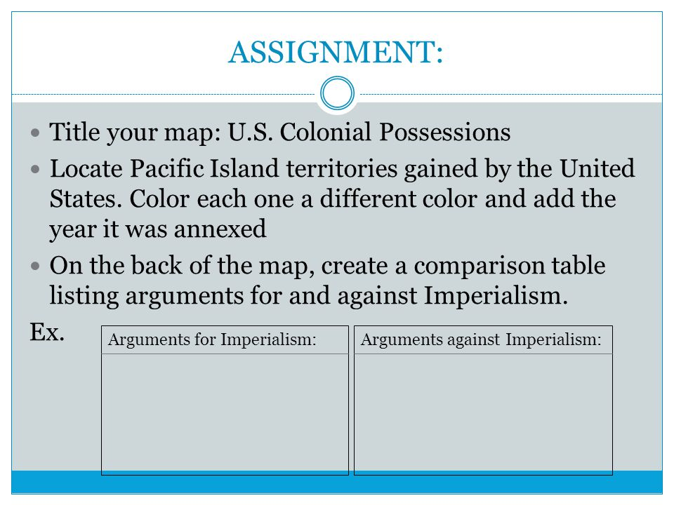 ASSIGNMENT: Title your map: U.S. Colonial Possessions