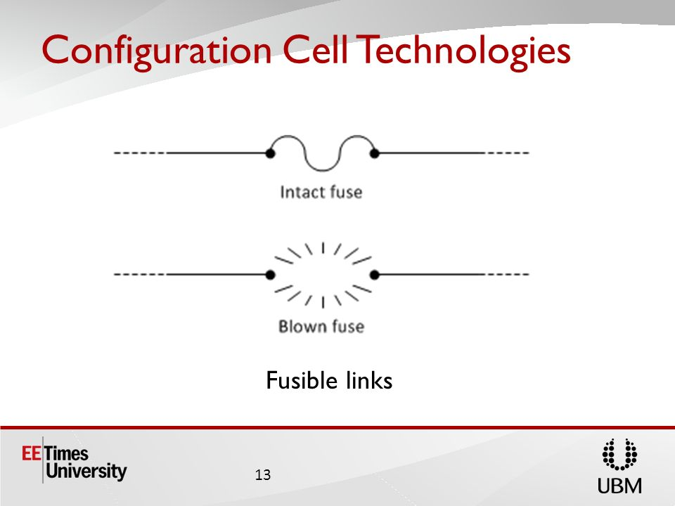 Configuration Cell Technologies