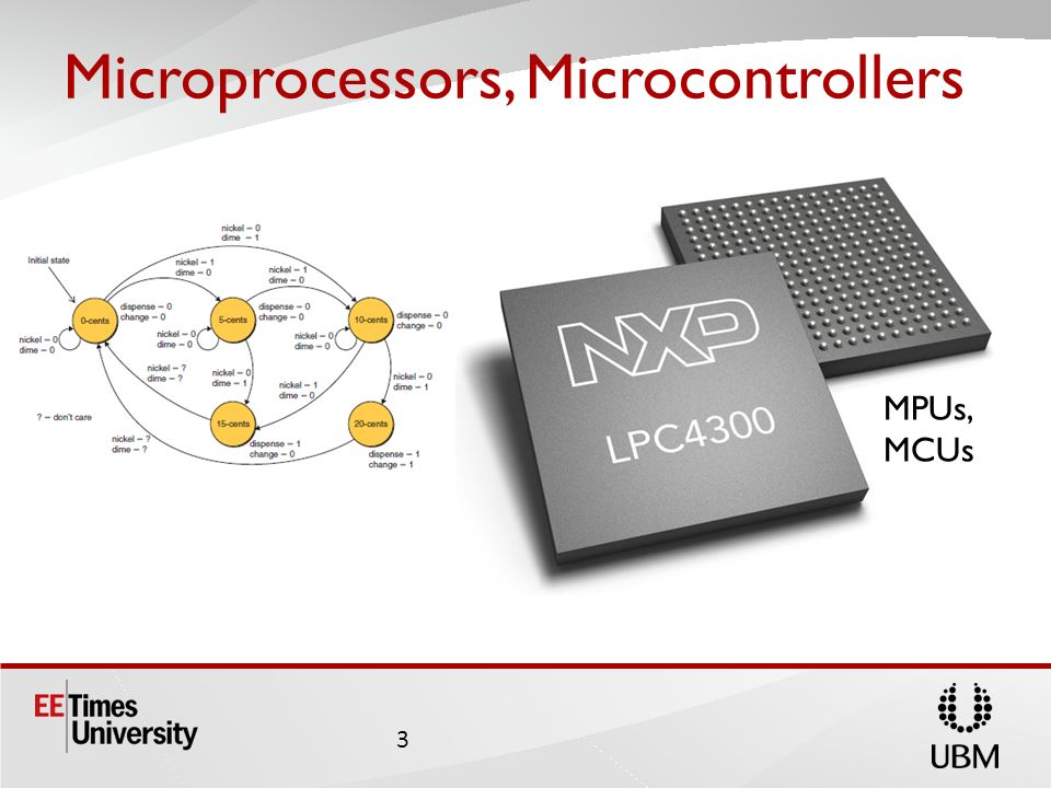 Microprocessors, Microcontrollers