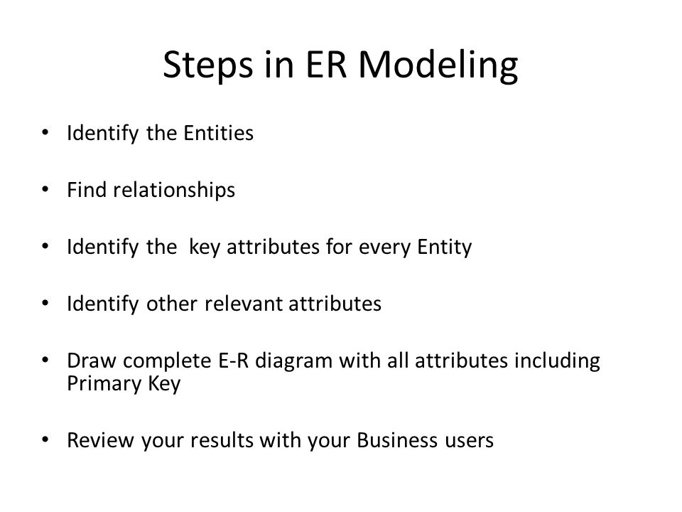 Steps in ER Modeling Identify the Entities Find relationships