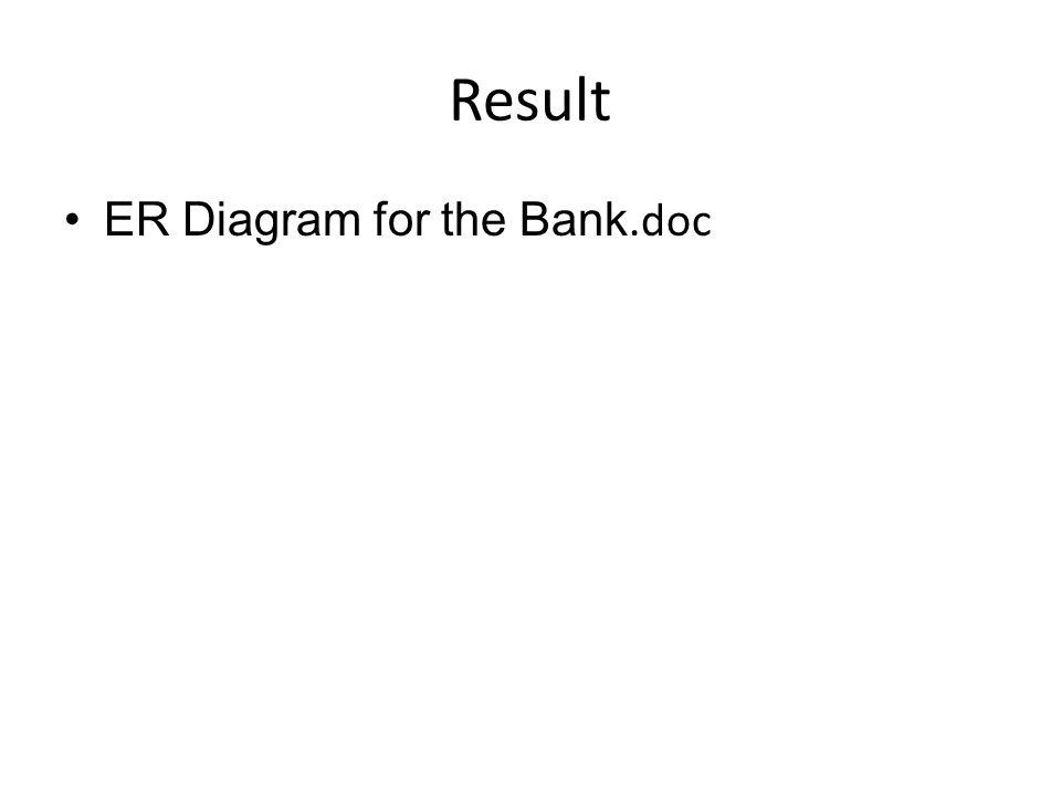 Result ER Diagram for the Bank.doc