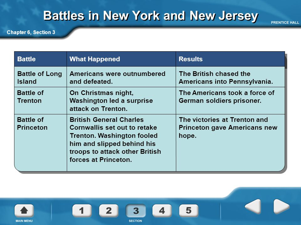 Battles in New York and New Jersey